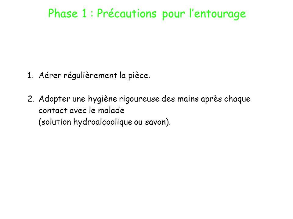 Phase 1 : Précautions pour lentourage 1.Aérer régulièrement la pièce. 2.Adopter une hygiène rigoureuse des mains après chaque contact avec le malade (