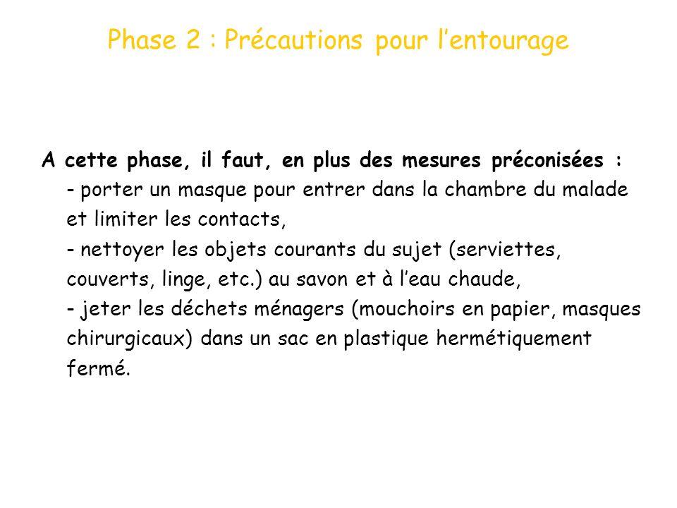 Phase 2 : Précautions pour lentourage A cette phase, il faut, en plus des mesures préconisées : -porter un masque pour entrer dans la chambre du malad