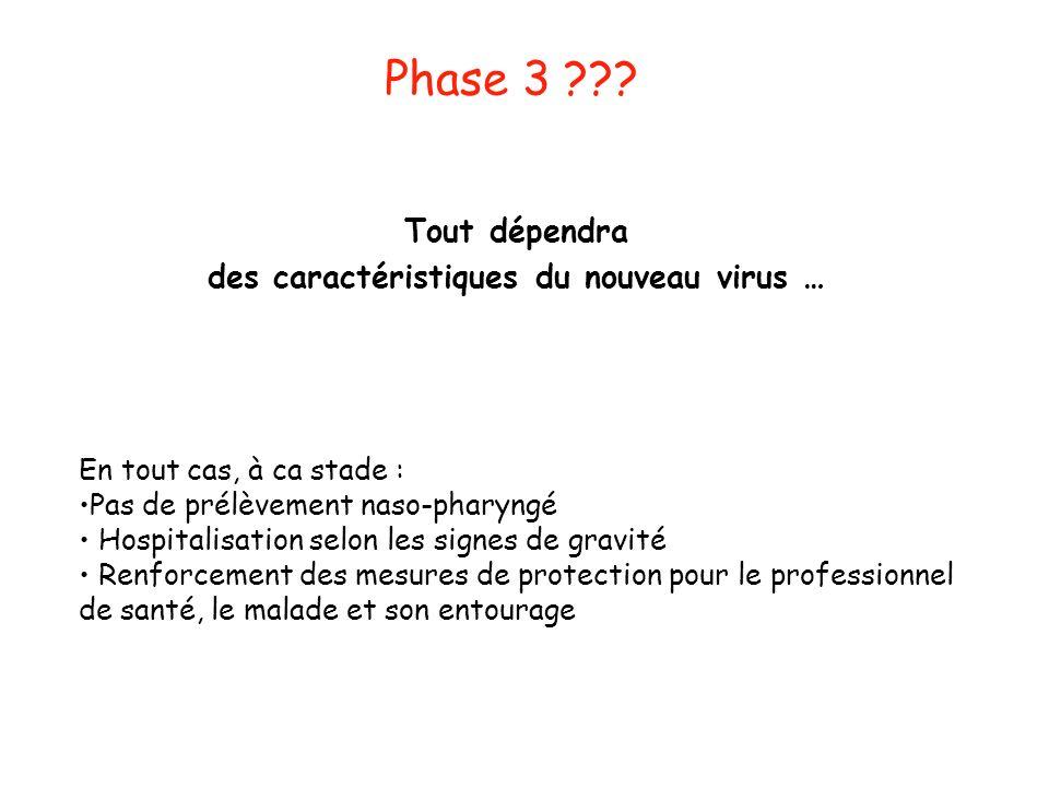 Phase 3 ??? Tout dépendra des caractéristiques du nouveau virus … En tout cas, à ca stade : Pas de prélèvement naso-pharyngé Hospitalisation selon les