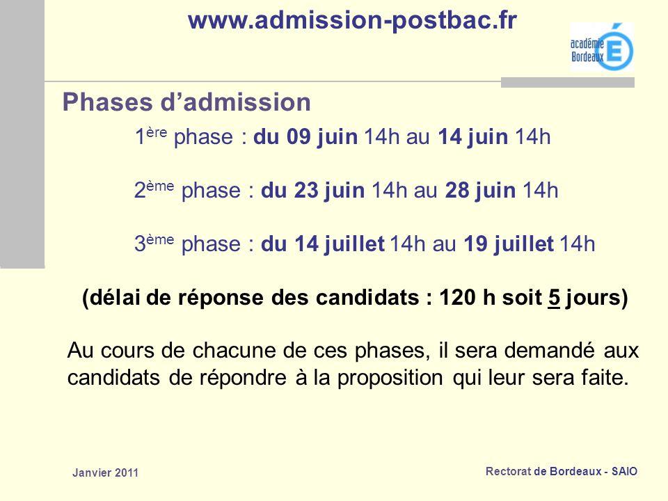Rectorat de Bordeaux - SAIO Janvier 2011 1 ère phase : du 09 juin 14h au 14 juin 14h 2 ème phase : du 23 juin 14h au 28 juin 14h 3 ème phase : du 14 juillet 14h au 19 juillet 14h (délai de réponse des candidats : 120 h soit 5 jours) Au cours de chacune de ces phases, il sera demandé aux candidats de répondre à la proposition qui leur sera faite.