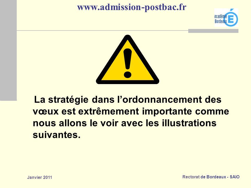 Rectorat de Bordeaux - SAIO Janvier 2011 www.admission-postbac.fr La stratégie dans lordonnancement des vœux est extrêmement importante comme nous allons le voir avec les illustrations suivantes.