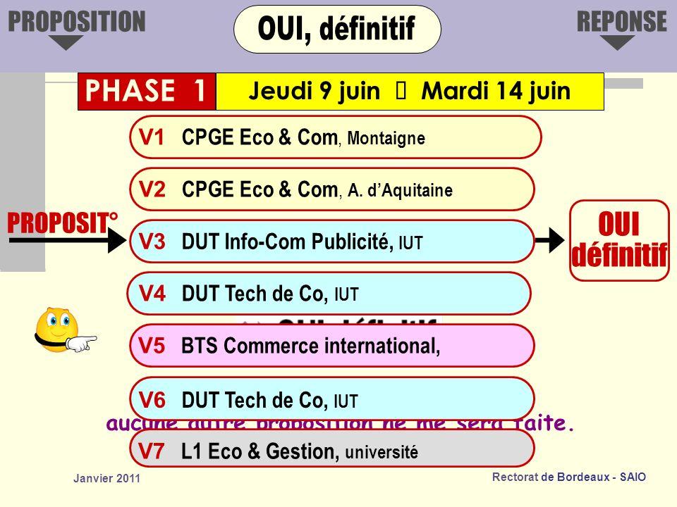 Rectorat de Bordeaux - SAIO Janvier 2011 Jeudi 9 juin Mardi 14 juin PROPOSITIONREPONSE PROPOSIT° OUI définitif Jaccepte cette proposition et aucune autre proposition ne me sera faite.