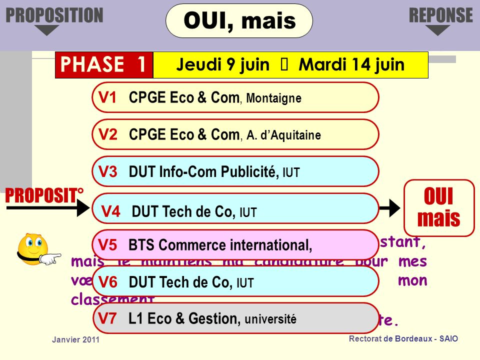 Rectorat de Bordeaux - SAIO Janvier 2011 Jaccepte cette proposition pour linstant, mais je maintiens ma candidature pour mes vœux en meilleure position dans mon classement.