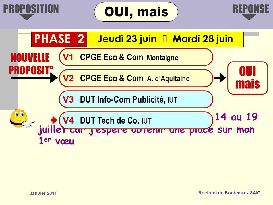 Rectorat de Bordeaux - SAIO Janvier 2011 Je participe à la 3 ème phase du 14 au 19 juillet car jespère obtenir une place sur mon 1 er vœu NOUVELLE PROPOSIT° OUI mais V1 CPGE Eco & Com, Montaigne V3 DUT Info-Com Publicité, IUT V4 DUT Tech de Co, IUT V2 CPGE Eco & Com, A.