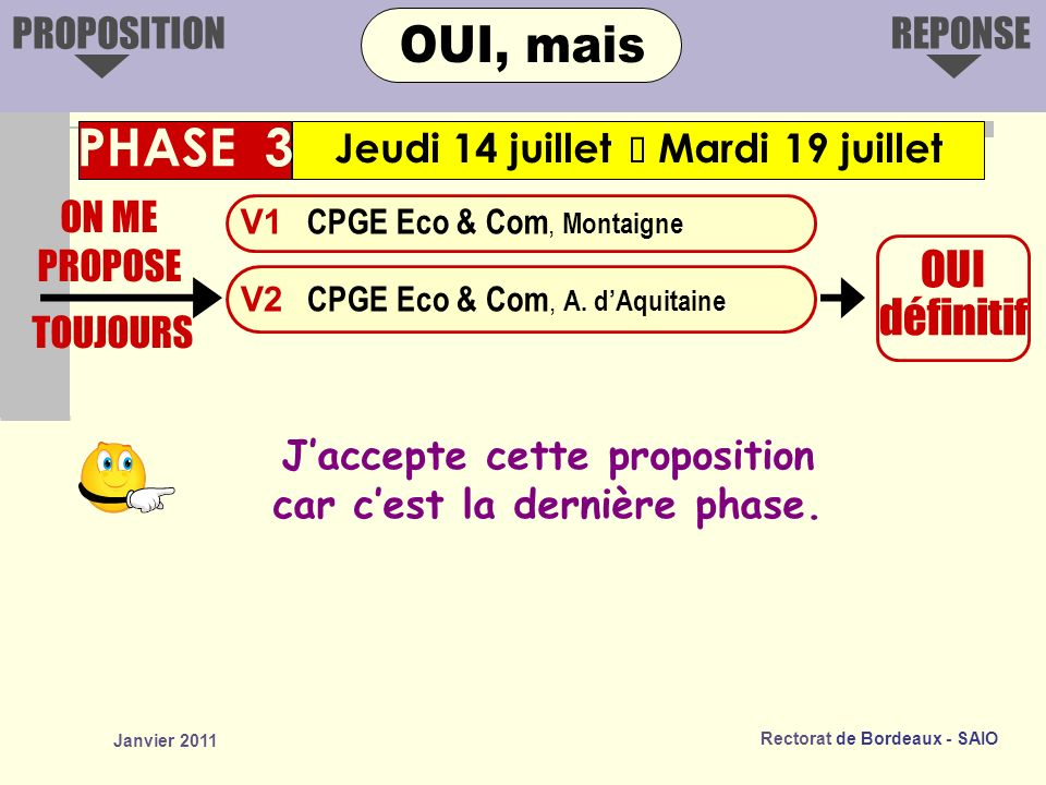 Rectorat de Bordeaux - SAIO Janvier 2011 ON ME PROPOSE TOUJOURS OUI définitif V1 CPGE Eco & Com, Montaigne V2 CPGE Eco & Com, A.