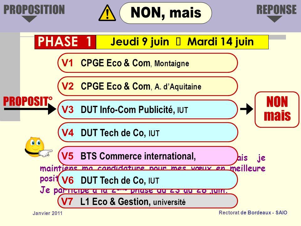 Rectorat de Bordeaux - SAIO Janvier 2011 Je refuse la proposition, mais je maintiens ma candidature pour mes vœux en meilleure position dans mon classement.