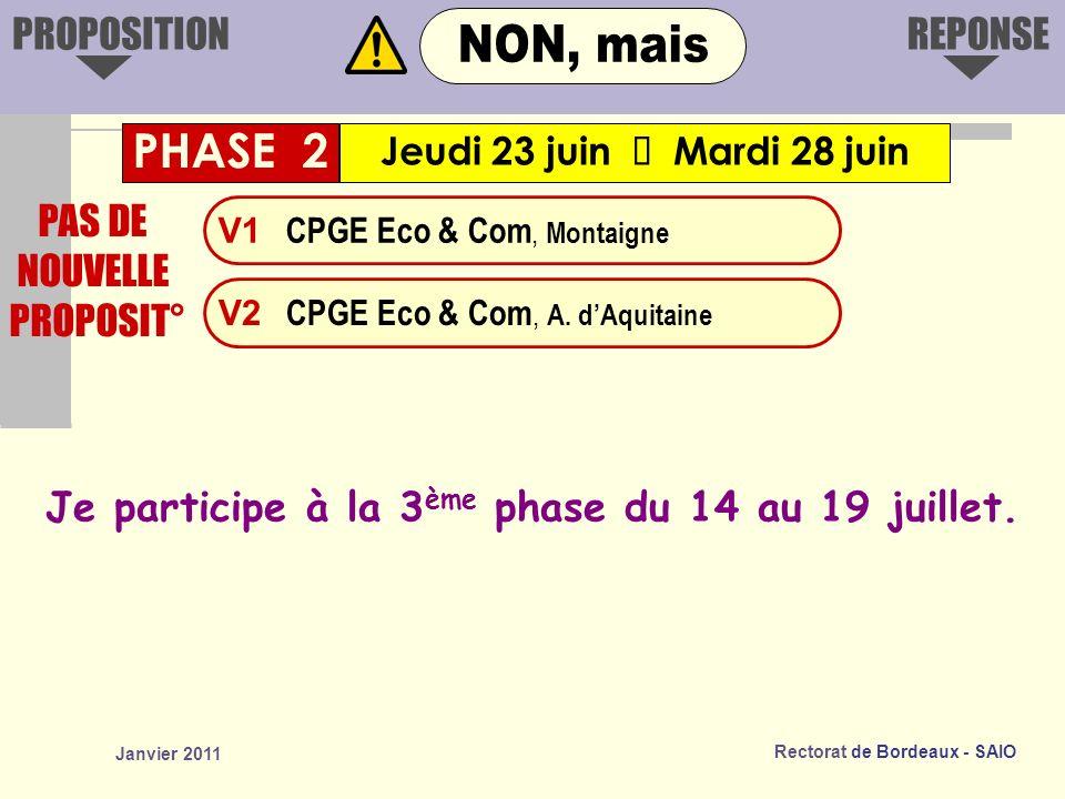 Rectorat de Bordeaux - SAIO Janvier 2011 V1 CPGE Eco & Com, Montaigne V2 CPGE Eco & Com, A.