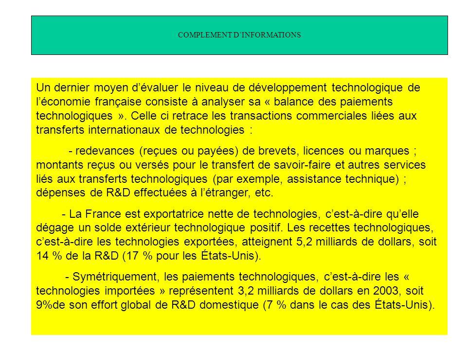 COMPLEMENT DINFORMATIONS Un dernier moyen dévaluer le niveau de développement technologique de léconomie française consiste à analyser sa « balance de