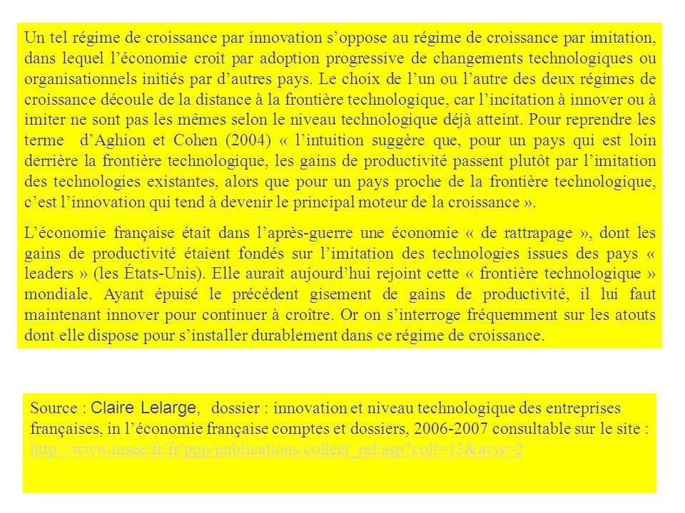 II - LE CONSTAT : LES CARACTÉRISTIQUES DE LINNOVATION EUROPÉENNE PAR RAPPORT À SES CONCURRENTS