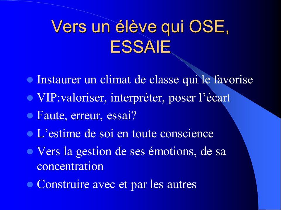 Vers un élève qui OSE, ESSAIE Instaurer un climat de classe qui le favorise VIP:valoriser, interpréter, poser lécart Faute, erreur, essai? Lestime de