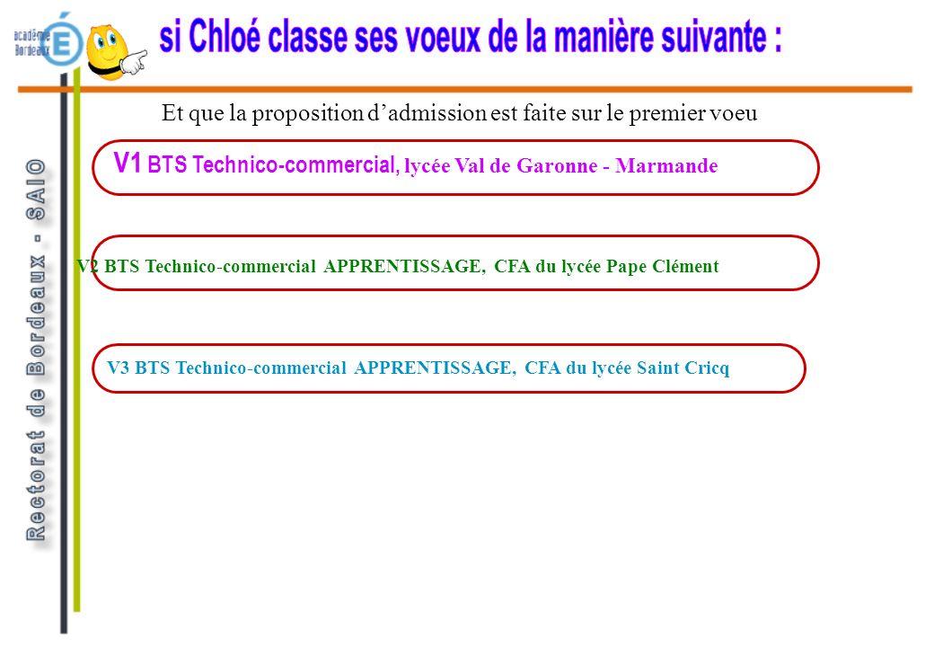 V1 BTS Technico-commercial, lycée Val de Garonne - Marmande Et que la proposition dadmission est faite sur le premier voeu V2 BTS Technico-commercial