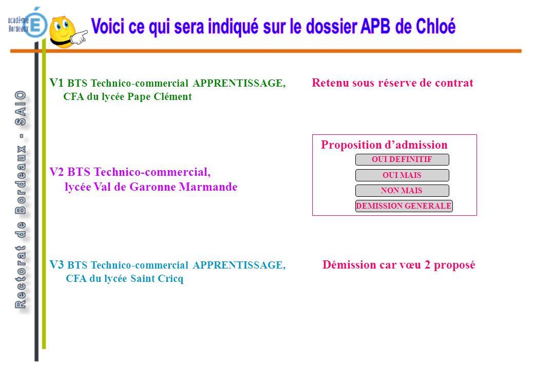 Démission car vœu 2 proposé V2 BTS Technico-commercial, lycée Val de Garonne Marmande Retenu sous réserve de contrat OUI DEFINITIF OUI MAIS DEMISSION