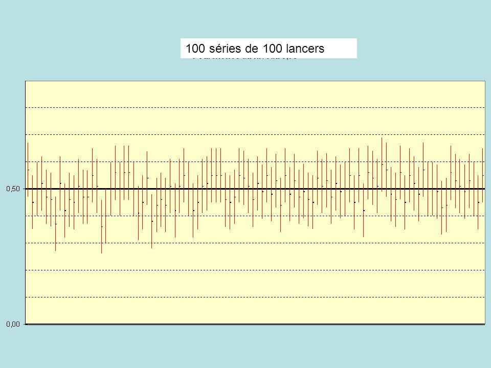100 séries de 100 lancers
