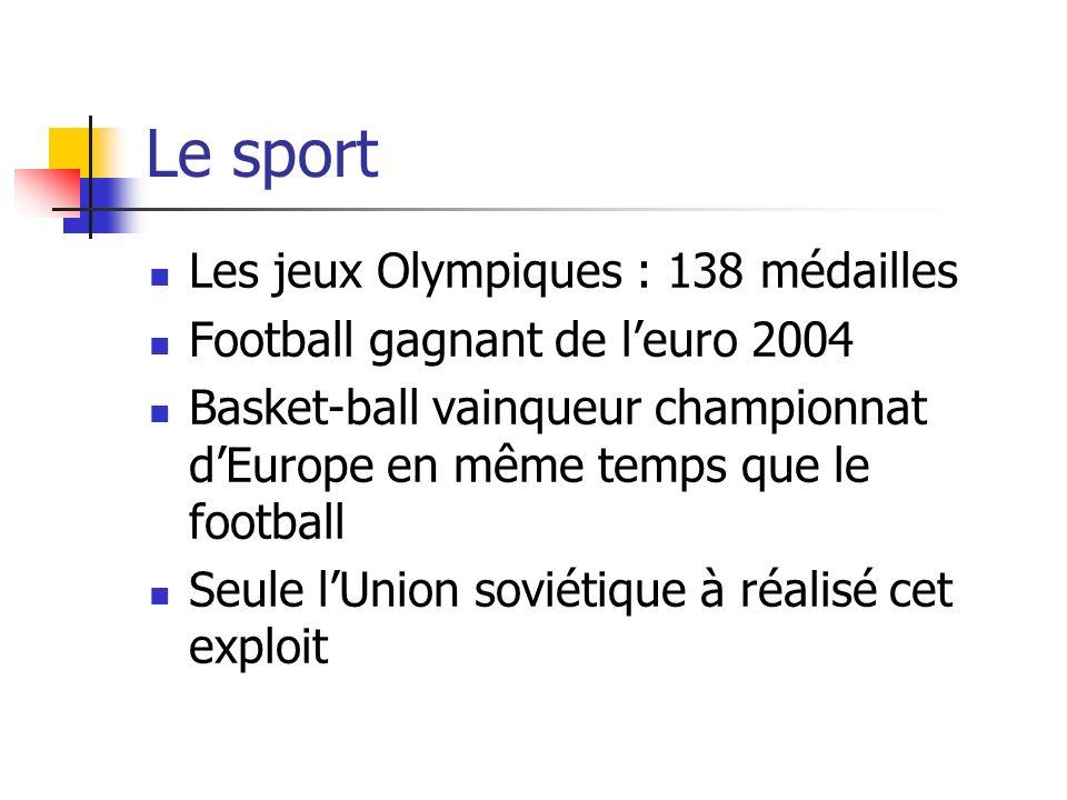 Le sport Les jeux Olympiques : 138 médailles Football gagnant de leuro 2004 Basket-ball vainqueur championnat dEurope en même temps que le football Seule lUnion soviétique à réalisé cet exploit