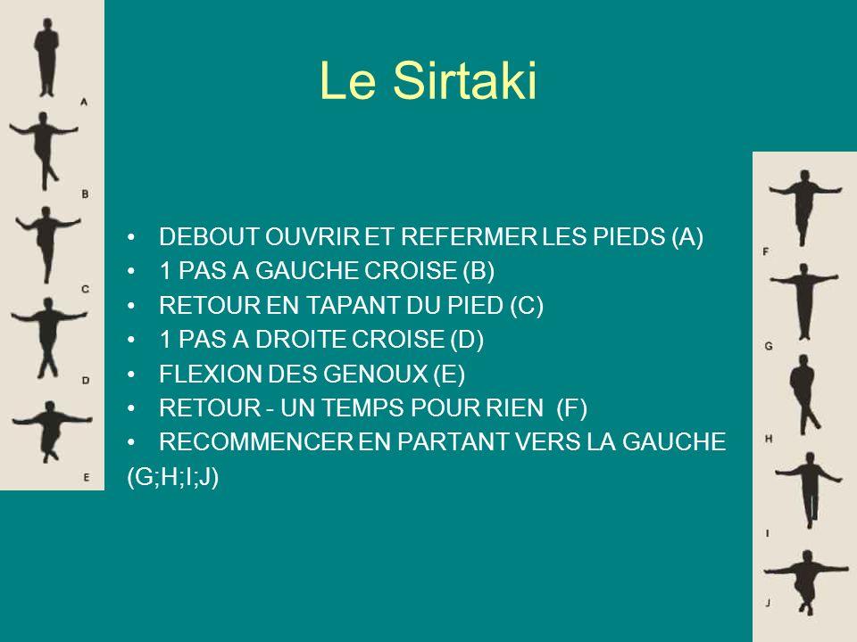 Le Sirtaki DEBOUT OUVRIR ET REFERMER LES PIEDS (A) 1 PAS A GAUCHE CROISE (B) RETOUR EN TAPANT DU PIED (C) 1 PAS A DROITE CROISE (D) FLEXION DES GENOUX (E) RETOUR - UN TEMPS POUR RIEN (F) RECOMMENCER EN PARTANT VERS LA GAUCHE (G;H;I;J)