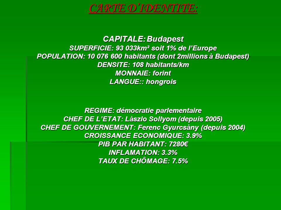 CARTE DIDENTITE: CAPITALE: Budapest SUPERFICIE: 93 033km² soit 1% de lEurope POPULATION: 10 076 600 habitants (dont 2millions à Budapest) DENSITE: 108