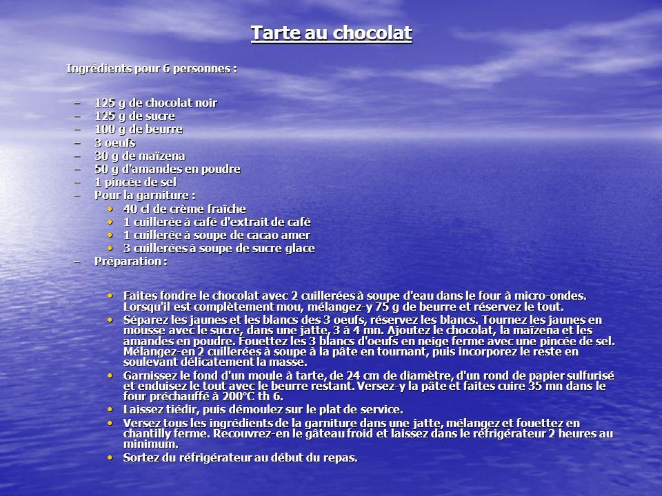 Tarte au chocolat Ingrédients pour 6 personnes : Ingrédients pour 6 personnes : –125 g de chocolat noir –125 g de sucre –100 g de beurre –3 oeufs –30