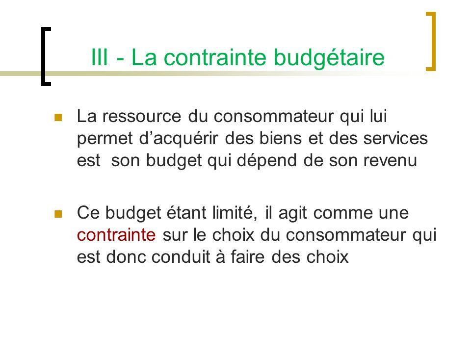 III - La contrainte budgétaire La ressource du consommateur qui lui permet dacquérir des biens et des services est son budget qui dépend de son revenu Ce budget étant limité, il agit comme une contrainte sur le choix du consommateur qui est donc conduit à faire des choix