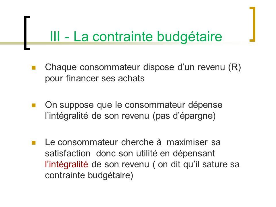 III - La contrainte budgétaire Chaque consommateur dispose dun revenu (R) pour financer ses achats On suppose que le consommateur dépense lintégralité