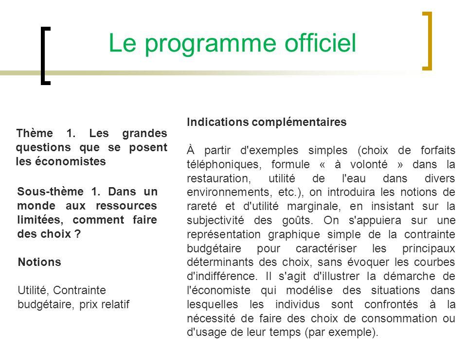 Le programme officiel Indications complémentaires À partir d'exemples simples (choix de forfaits téléphoniques, formule « à volonté » dans la restaura