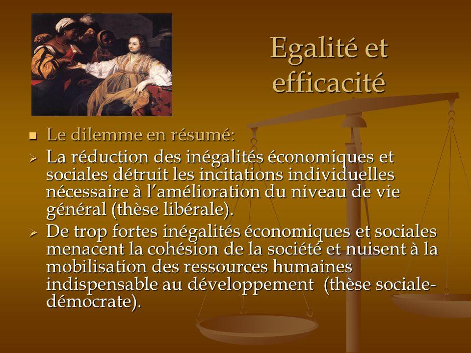 Egalité et efficacité Le dilemme en résumé: Le dilemme en résumé: La réduction des inégalités économiques et sociales détruit les incitations individu