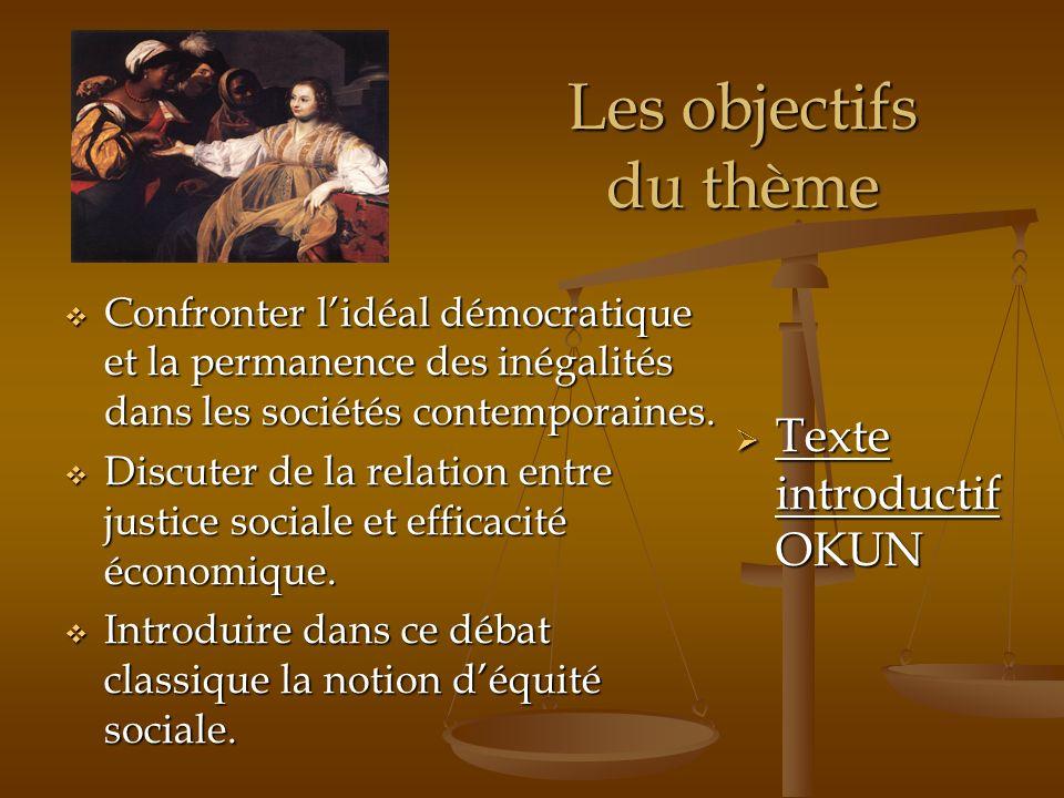 Les questions «structurantes» (1) Quest-ce quune société démocratique .