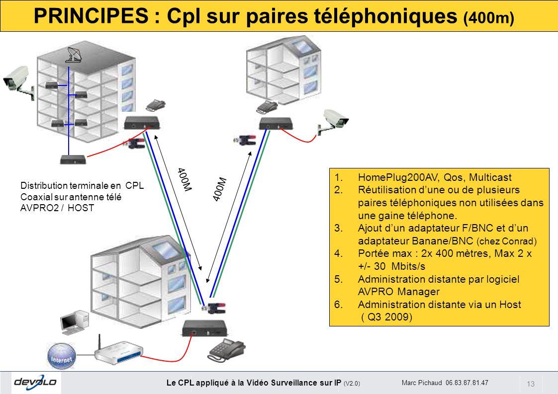 13 Le CPL appliqué à la Vidéo Surveillance sur IP (V2.0) Marc Pichaud 06.83.87.81.47 400M Distribution terminale en CPL Coaxial sur antenne télé AVPRO