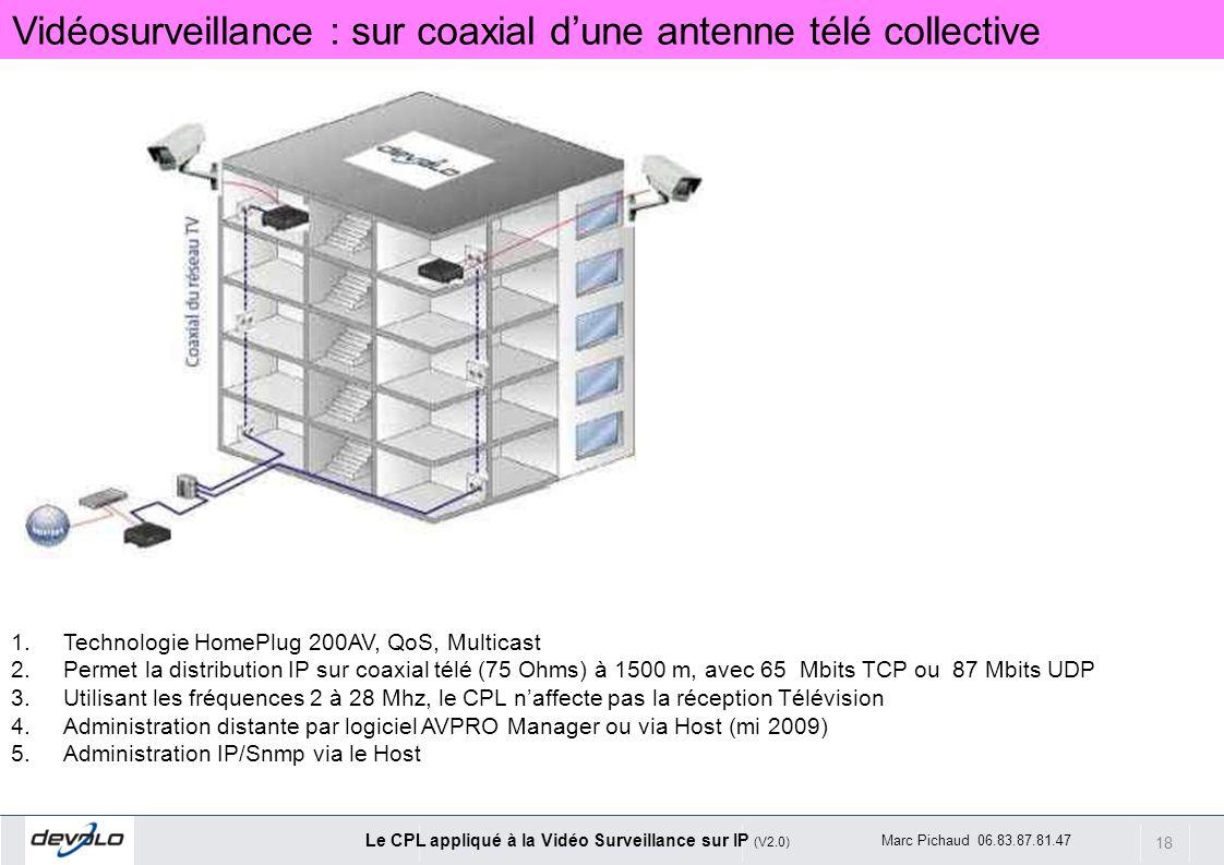 18 Le CPL appliqué à la Vidéo Surveillance sur IP (V2.0) Marc Pichaud 06.83.87.81.47 Vidéosurveillance : sur coaxial dune antenne télé collective 1.Te