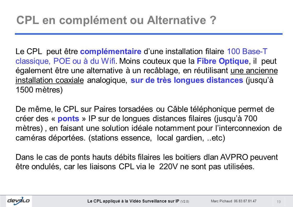 19 Le CPL appliqué à la Vidéo Surveillance sur IP (V2.0) Marc Pichaud 06.83.87.81.47 Le CPL peut être complémentaire dune installation filaire 100 Bas