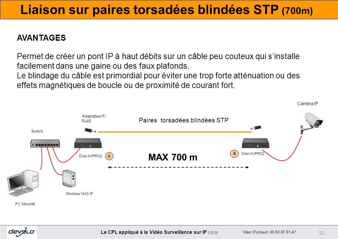 22 Le CPL appliqué à la Vidéo Surveillance sur IP (V2.0) Marc Pichaud 06.83.87.81.47 A A PC Sécurité Stockeur NAS IP Dlan AVPRO2 Adaptateur F/ RJ45 Ca
