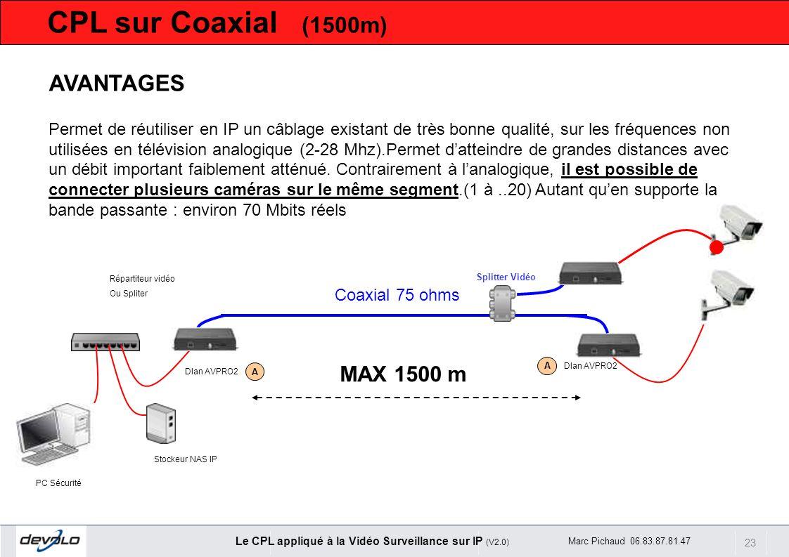 23 Le CPL appliqué à la Vidéo Surveillance sur IP (V2.0) Marc Pichaud 06.83.87.81.47 Coaxial 75 ohms A A PC Sécurité Stockeur NAS IP Dlan AVPRO2 Camér