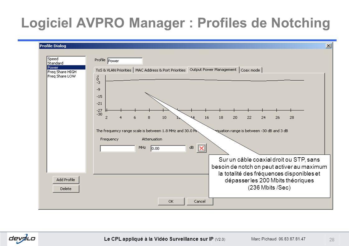 28 Le CPL appliqué à la Vidéo Surveillance sur IP (V2.0) Marc Pichaud 06.83.87.81.47 Logiciel AVPRO Manager : Profiles de Notching Sur un câble coaxia