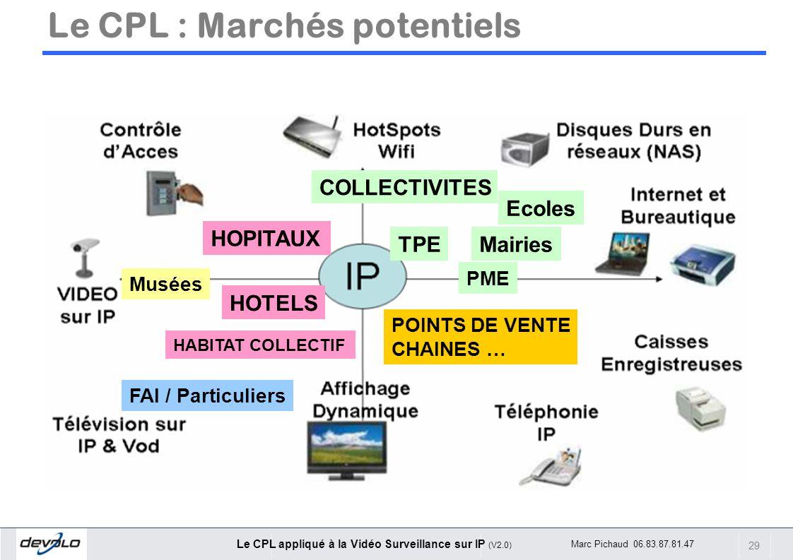 29 Le CPL appliqué à la Vidéo Surveillance sur IP (V2.0) Marc Pichaud 06.83.87.81.47 Le CPL : Marchés potentiels TPE PME COLLECTIVITES POINTS DE VENTE