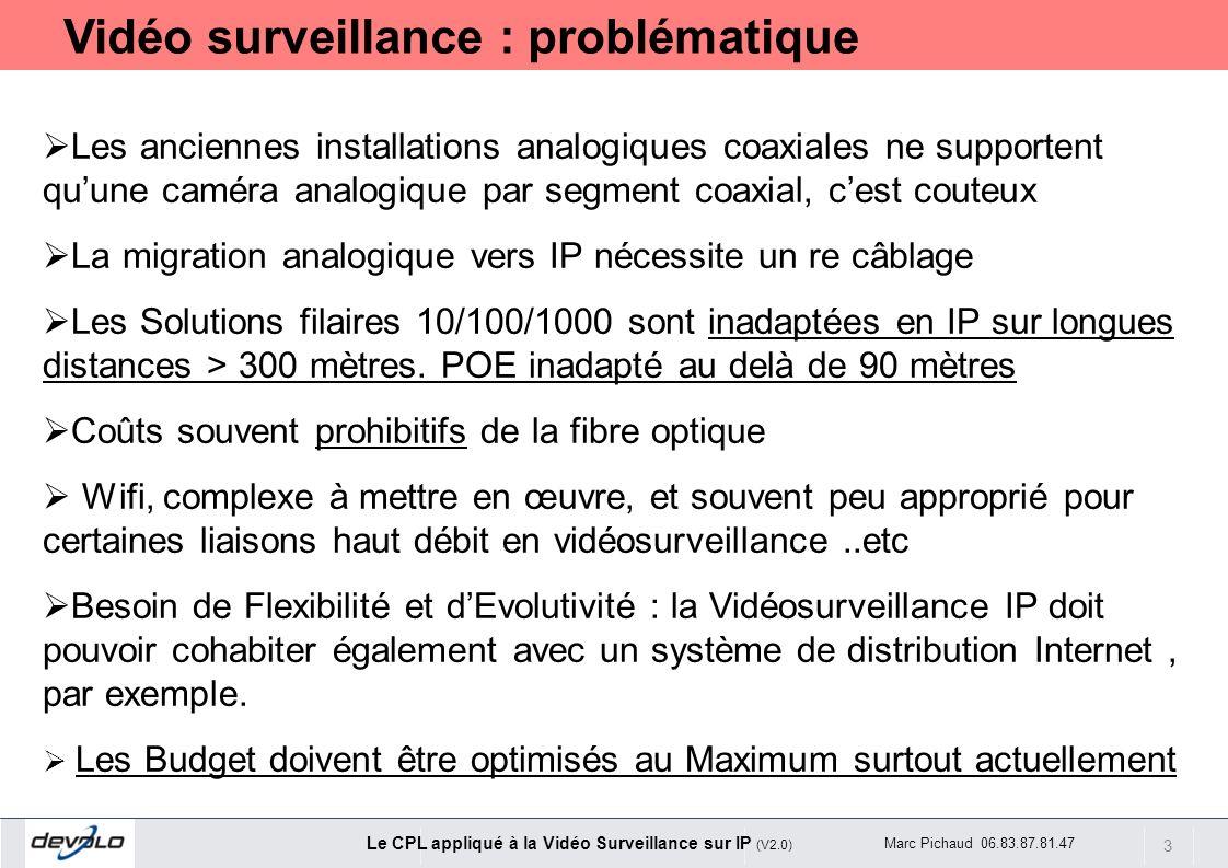 3 Le CPL appliqué à la Vidéo Surveillance sur IP (V2.0) Marc Pichaud 06.83.87.81.47 Les anciennes installations analogiques coaxiales ne supportent qu