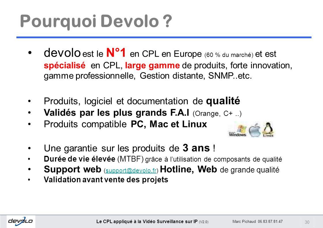 30 Le CPL appliqué à la Vidéo Surveillance sur IP (V2.0) Marc Pichaud 06.83.87.81.47 Pourquoi Devolo ? devolo est le N°1 en CPL en Europe (60 % du mar