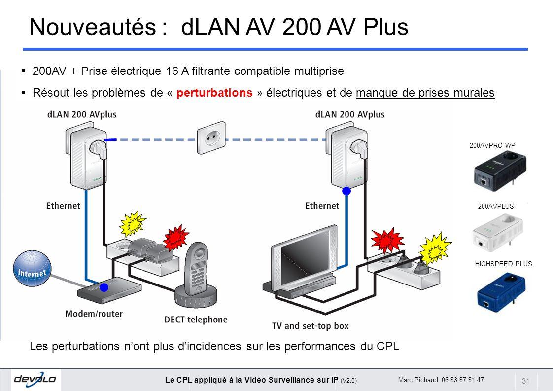 31 Le CPL appliqué à la Vidéo Surveillance sur IP (V2.0) Marc Pichaud 06.83.87.81.47 Nouveautés : dLAN AV 200 AV Plus 200AV + Prise électrique 16 A fi