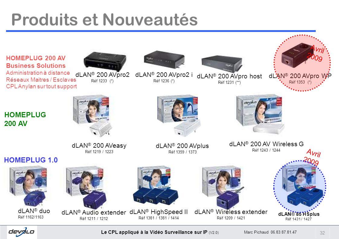 32 Le CPL appliqué à la Vidéo Surveillance sur IP (V2.0) Marc Pichaud 06.83.87.81.47 Produits et Nouveautés dLAN ® duo Réf 1162/1163 dLAN ® Wireless e