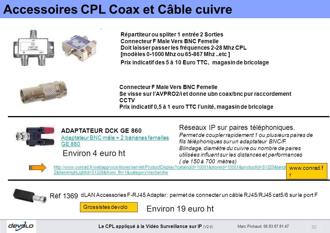 33 Le CPL appliqué à la Vidéo Surveillance sur IP (V2.0) Marc Pichaud 06.83.87.81.47 Connecteur F Male Vers BNC Femelle Se visse sur lAVPRO2/i et donn