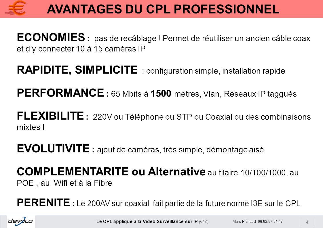 4 Le CPL appliqué à la Vidéo Surveillance sur IP (V2.0) Marc Pichaud 06.83.87.81.47 ECONOMIES : pas de recâblage ! Permet de réutiliser un ancien câbl