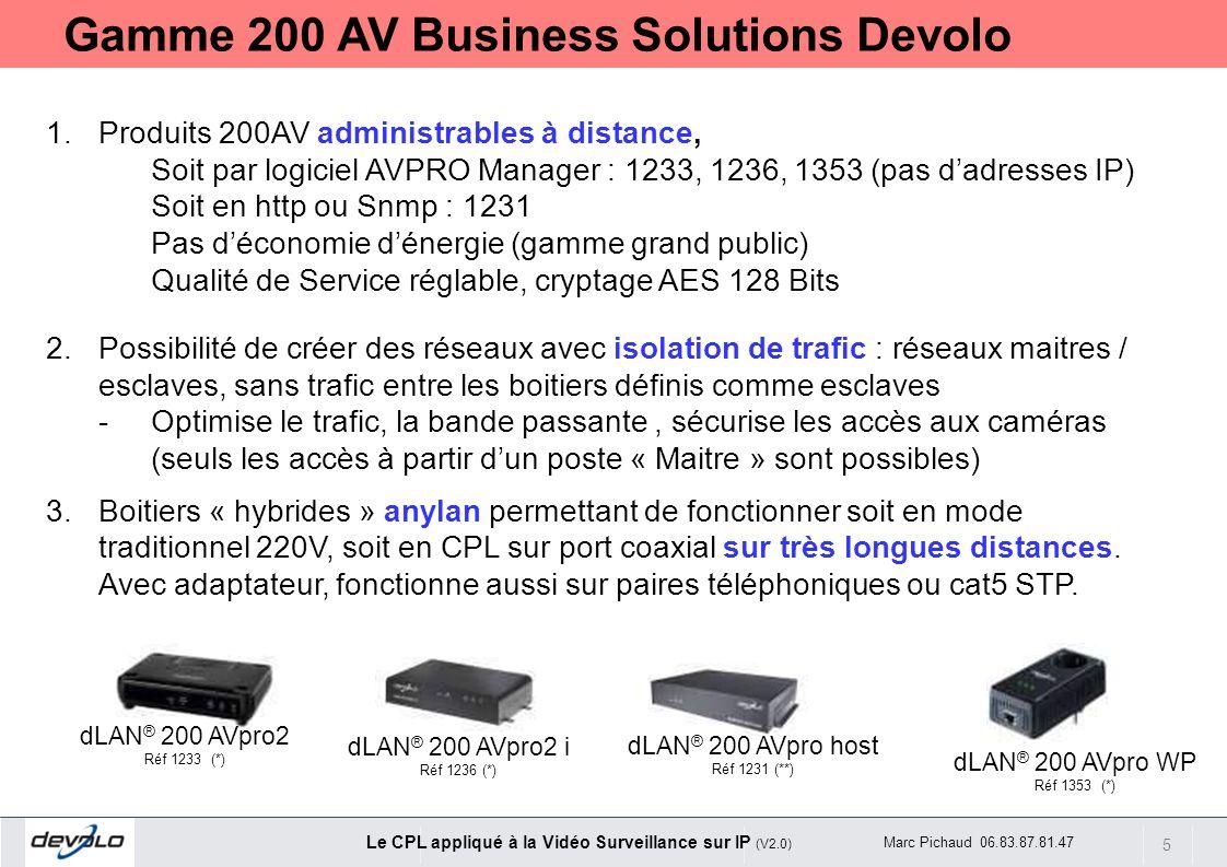 5 Le CPL appliqué à la Vidéo Surveillance sur IP (V2.0) Marc Pichaud 06.83.87.81.47 dLAN ® 200 AVpro2 i Réf 1236 (*) dLAN ® 200 AVpro2 Réf 1233 (*) dL