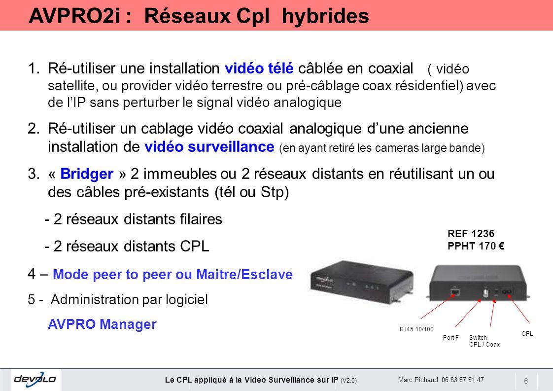 6 Le CPL appliqué à la Vidéo Surveillance sur IP (V2.0) Marc Pichaud 06.83.87.81.47 1.Ré-utiliser une installation vidéo télé câblée en coaxial ( vidé