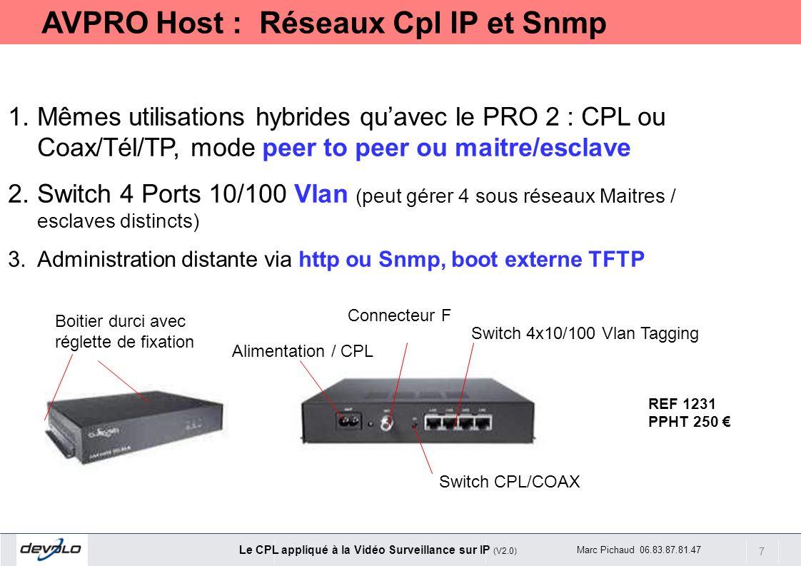 7 Le CPL appliqué à la Vidéo Surveillance sur IP (V2.0) Marc Pichaud 06.83.87.81.47 1.Mêmes utilisations hybrides quavec le PRO 2 : CPL ou Coax/Tél/TP
