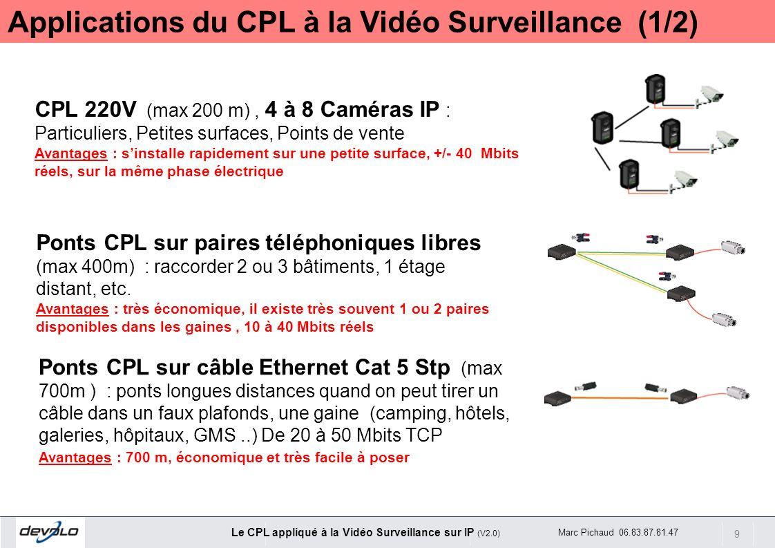 9 Le CPL appliqué à la Vidéo Surveillance sur IP (V2.0) Marc Pichaud 06.83.87.81.47 CPL 220V (max 200 m), 4 à 8 Caméras IP : Particuliers, Petites sur