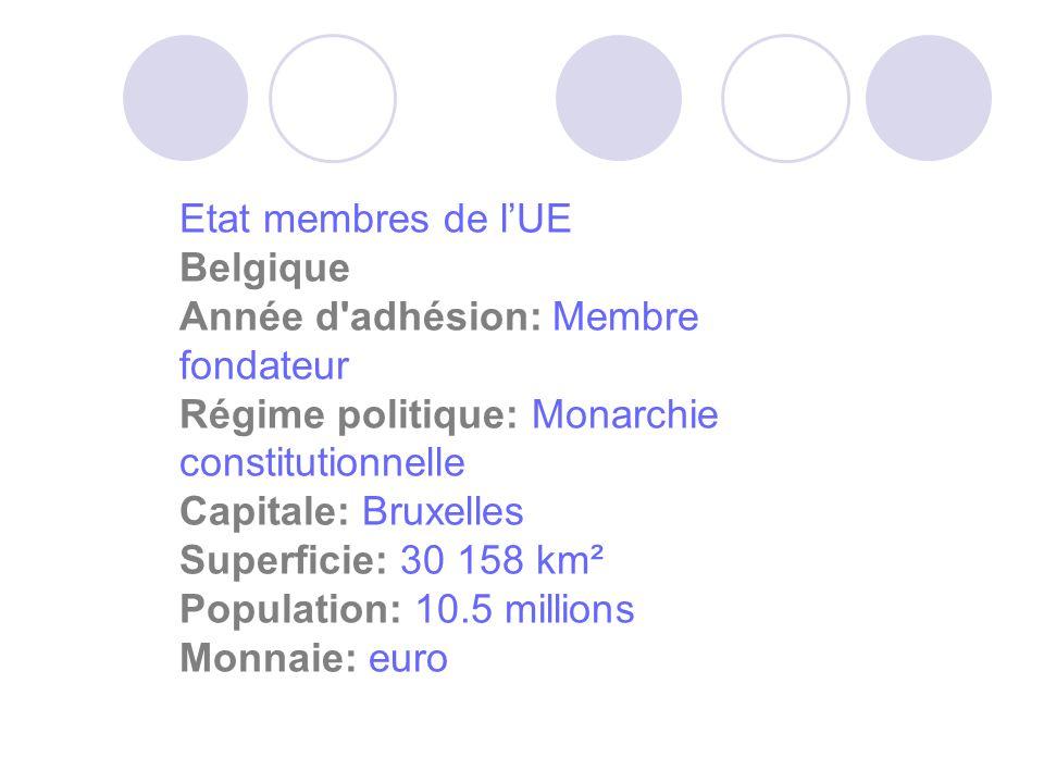 Etat membres de lUE Belgique Année d adhésion: Membre fondateur Régime politique: Monarchie constitutionnelle Capitale: Bruxelles Superficie: 30 158 km² Population: 10.5 millions Monnaie: euro