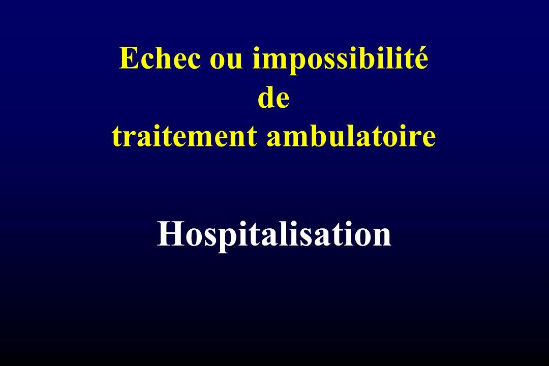 Echec ou impossibilité de traitement ambulatoire Hospitalisation