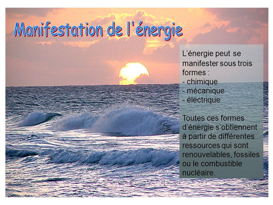 Lénergie peut se manifester sous trois formes : - chimique - mécanique - électrique Toutes ces formes dénergie sobtiennent à partir de différentes res