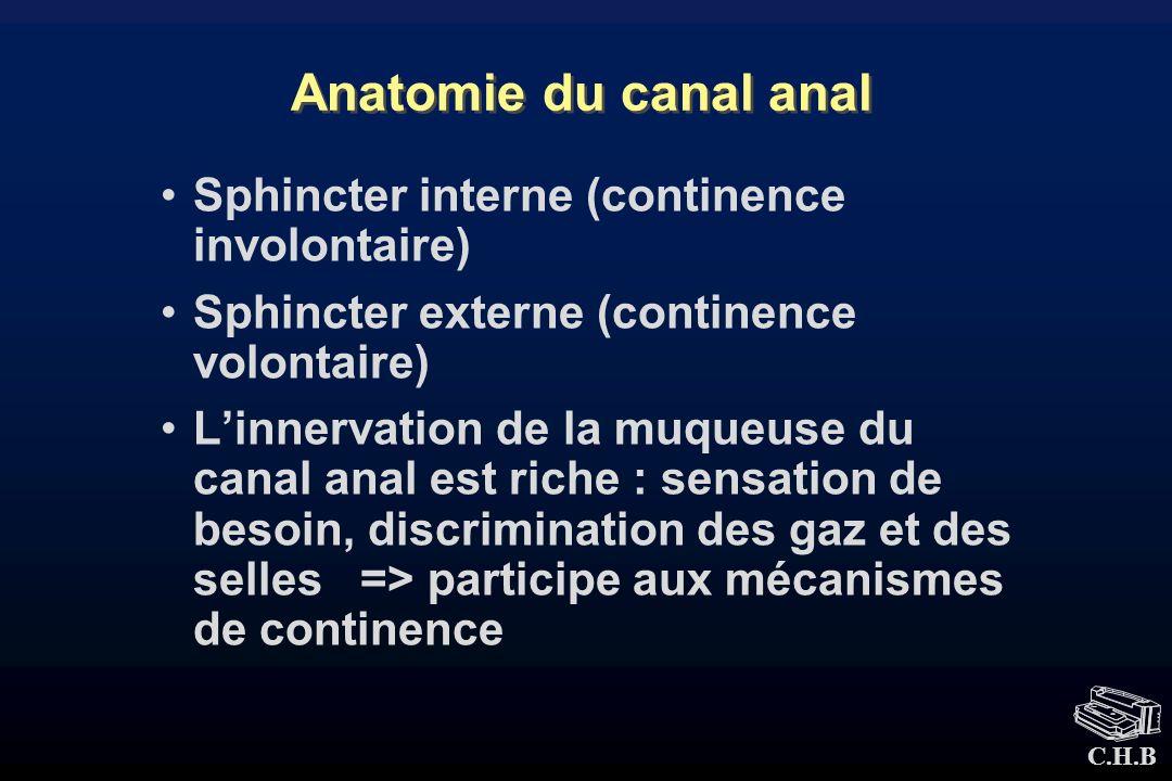C.H.B Anatomie du canal anal Sphincter interne (continence involontaire) Sphincter externe (continence volontaire) Linnervation de la muqueuse du cana