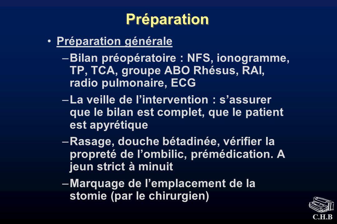 C.H.B Préparation Préparation générale –Bilan préopératoire : NFS, ionogramme, TP, TCA, groupe ABO Rhésus, RAI, radio pulmonaire, ECG –La veille de li