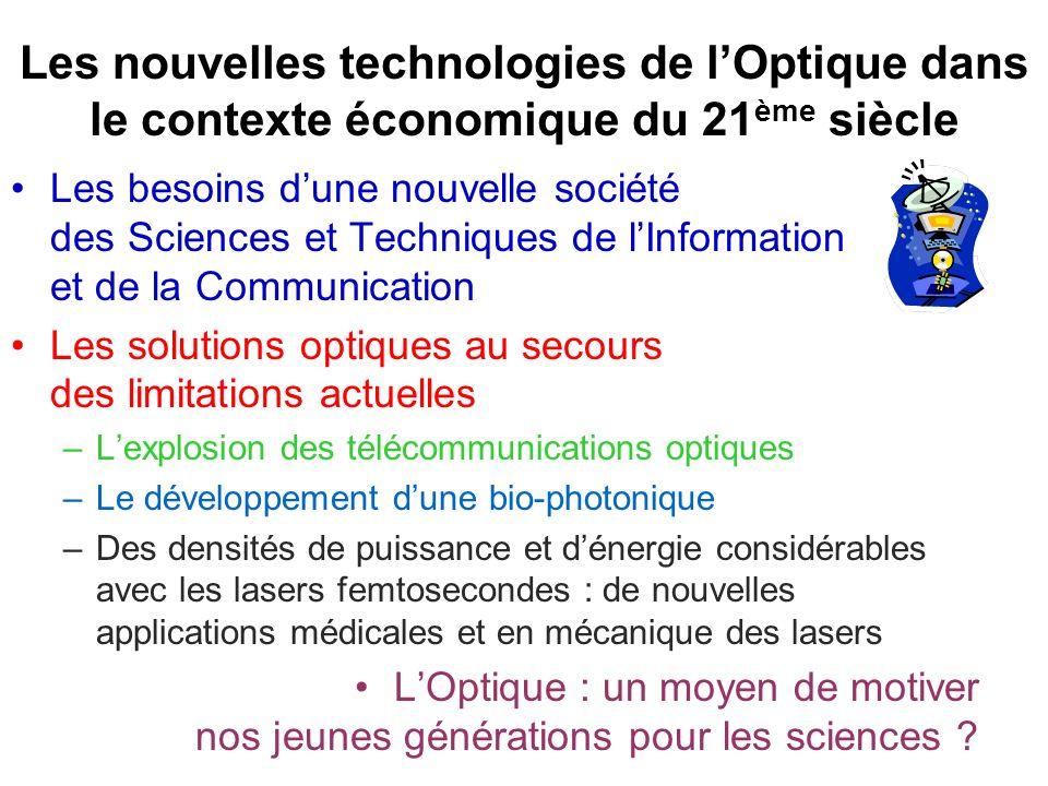 Les nouvelles technologies de lOptique dans le contexte économique du 21 ème siècle Les besoins dune nouvelle société des Sciences et Techniques de lI