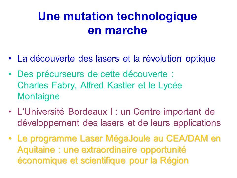 Une mutation technologique en marche La découverte des lasers et la révolution optique Des précurseurs de cette découverte : Charles Fabry, Alfred Kas